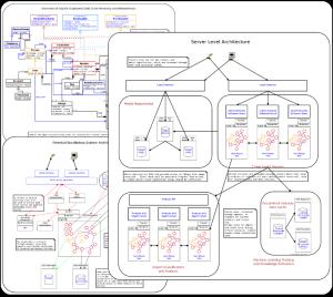 graphdbsystem