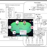 multiplayergaming